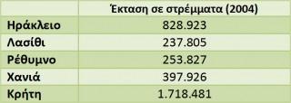 ektasi_elaiou_ana_nomo
